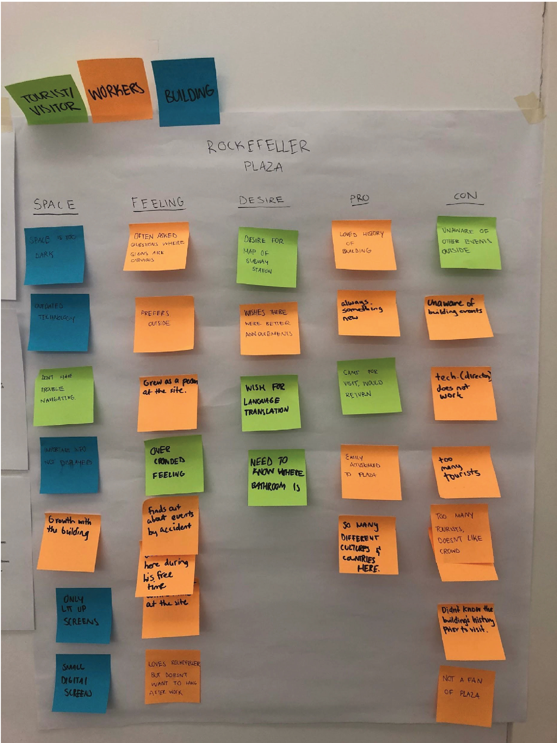 affinity_map_semplice