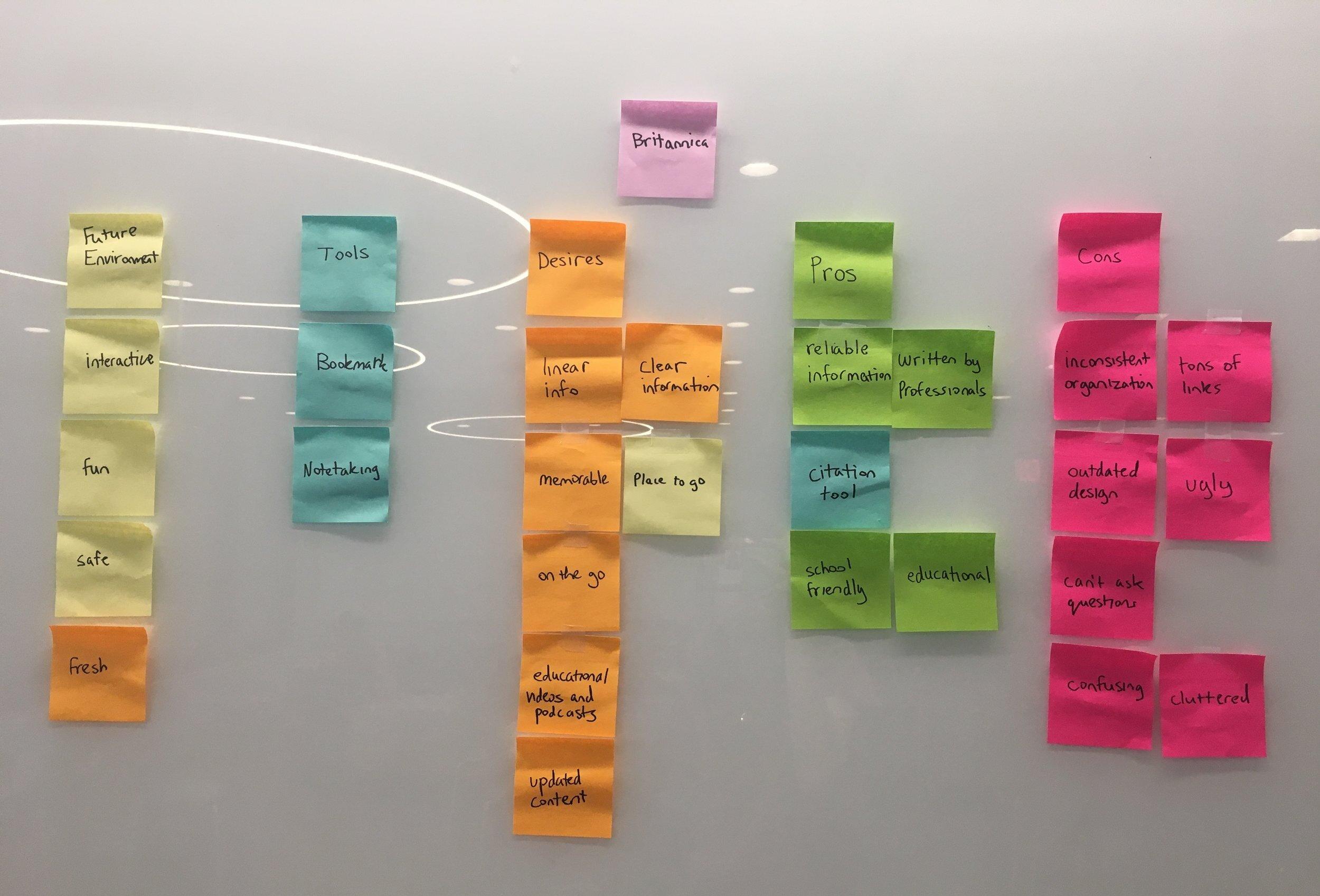 notes_semplice